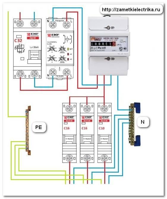 380 вольт 3 фазы частный дом схема. подключение электричества к дому