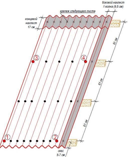 Калькулятор расчета количества листов шифера