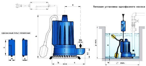Рейтинг бытовых дренажных насосов с поплавковым выключателем