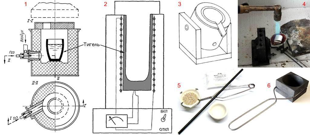 Муфельная печь: устройство, принцип работы, стоит ли делать своими руками, конструкции