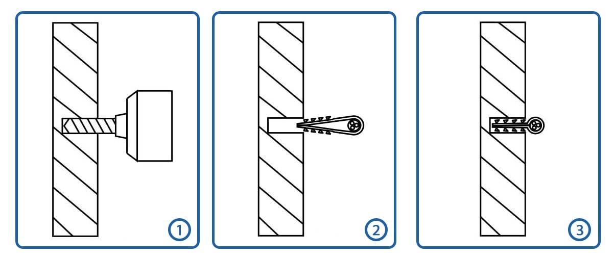6 способов намертво закрепить дюбель в разбитом отверстии: подготовка отверстия, виды дюбелей, способы крепления