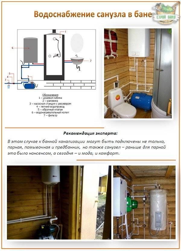 Планировка моечной: как сделать душ в бане