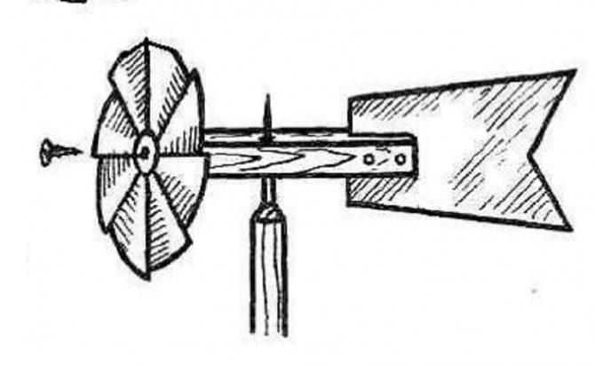 Флюгер своими руками: 115 фото, эскизы и видео описание как сделать красивый флюгер