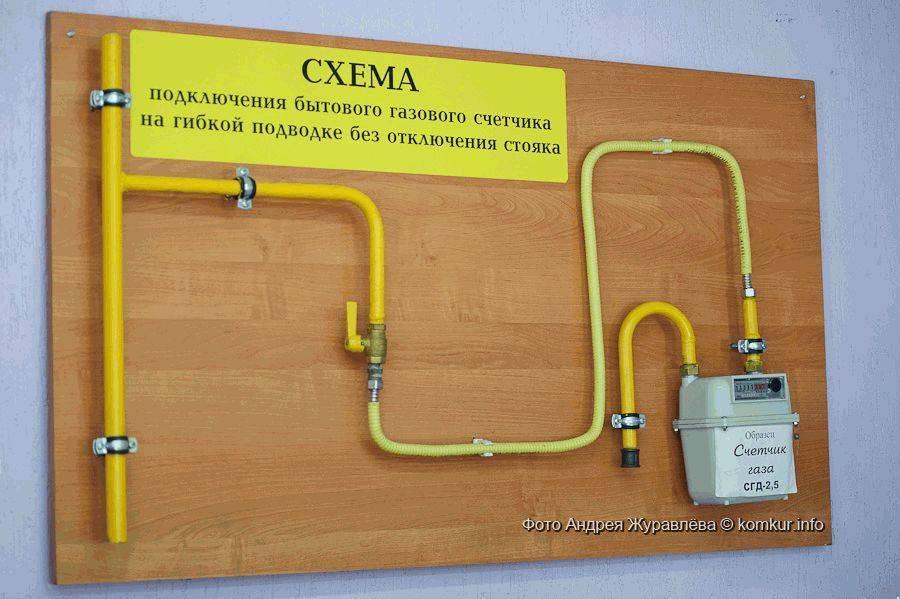 Установка газового счётчика в квартире