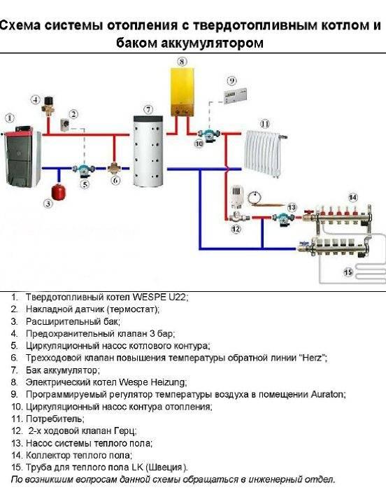 Система отопления с теплоаккумулятором схема | всё об отоплении