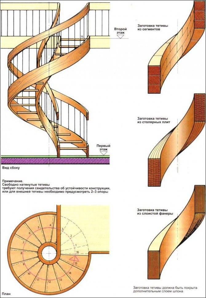 Как собрать лестницу из дерева — самостоятельно и из готовых элементов