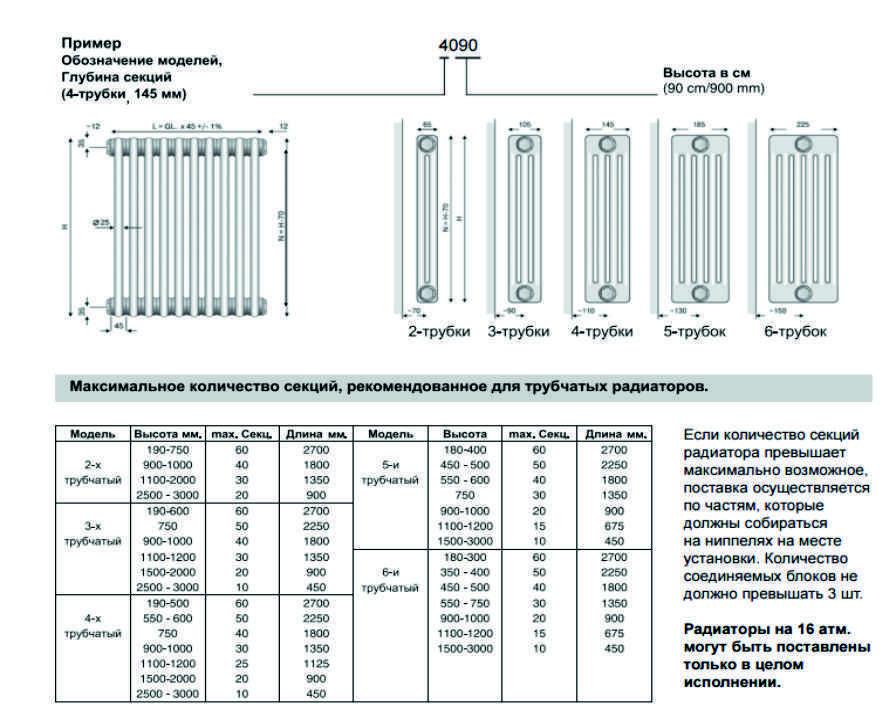 Как рассчитать количество радиаторов отопления правильно, формула расчета