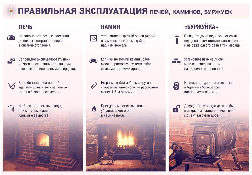 Как установить печь в баню своими руками