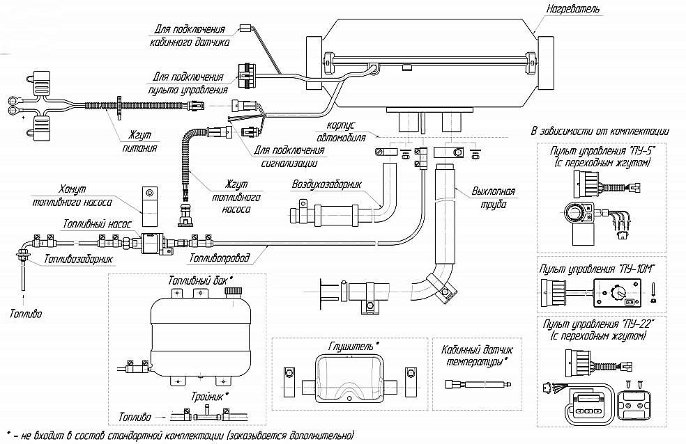 Как правильно установить автономку планар | авто брянск