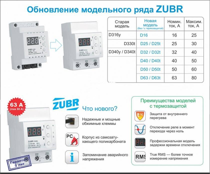 Что лучше стабилизатор или реле напряжения на 220 в для квартиры