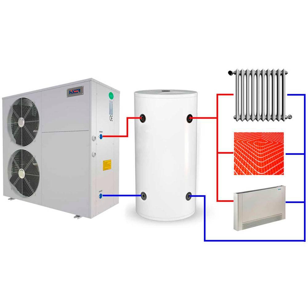 Тепловой насос своими руками: рабочие варианты для отопления, из кондиционера, из старого холодильника,рабочие варианты, из сплит системы.