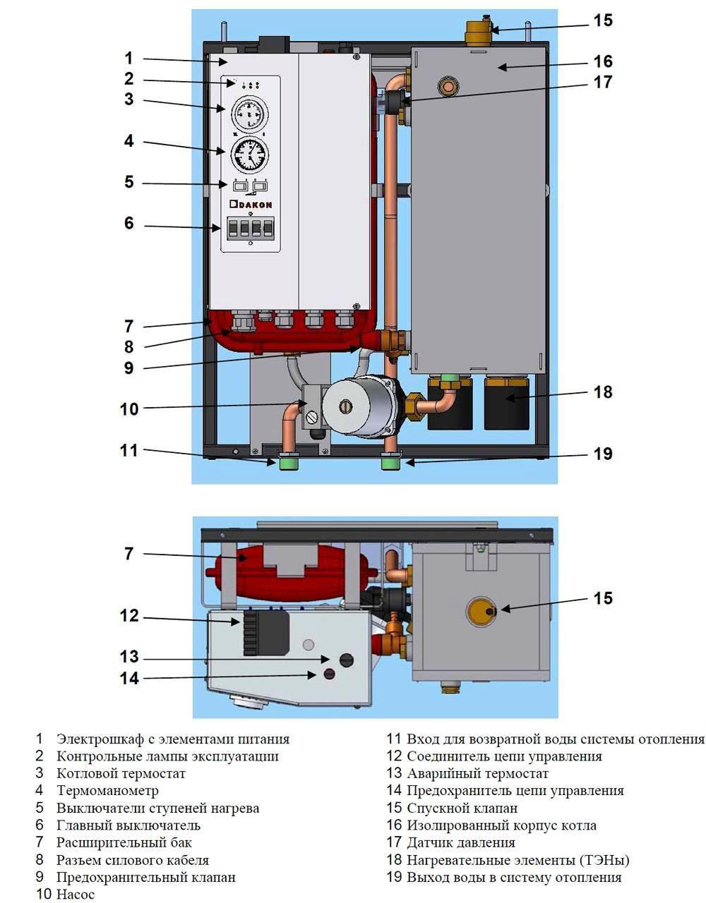Схема подключения терморегулятора к электрокотлу отопления - всё об отоплении и кондиционировании