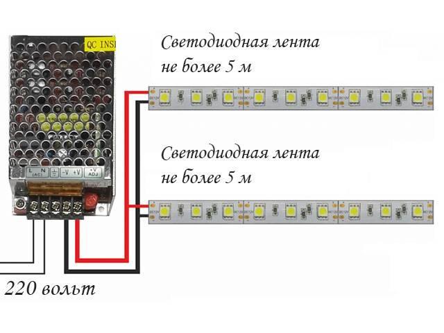 Как подключить светодиодную ленту к компьютеру: процесс подключения к блоку питания