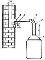 Проверка дымовых и вентиляционных каналов: нормы и правила
