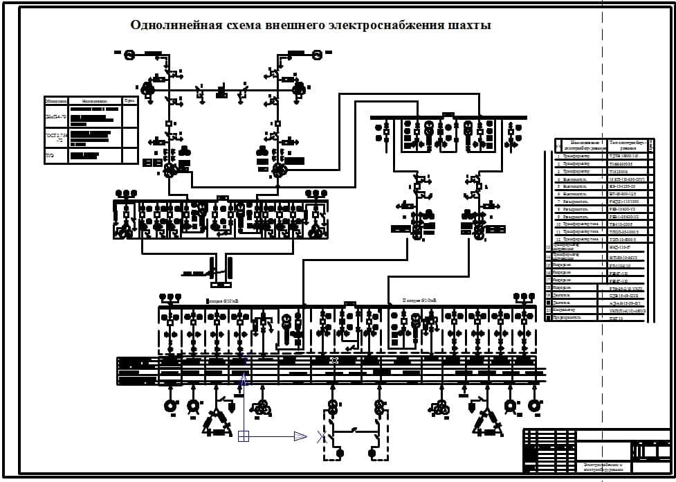 Виды и особенности разработки однолинейных электросхем