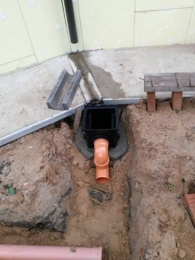 Ливневая канализация загородного дома своими руками – устройство и схемы, проекты + видео инструкции