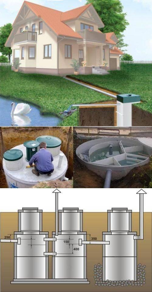 Обустройство автономной канализации в частном доме