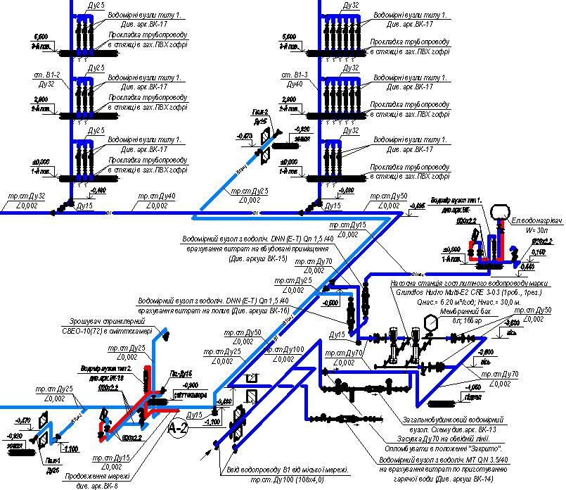 Разводка труб водоснабжения в квартире от а до я