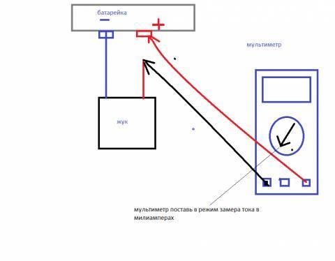 Как пользоваться мультиметром? как проверить тестером сопротивление заземления? как правильно подключить и работать мультиметром?