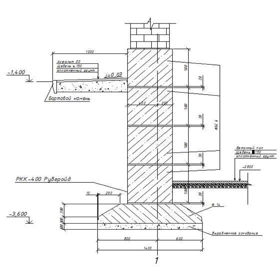 Какой ленточный фундамент выбрать под возведение двухэтажного дома?