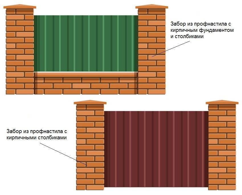 Как построить кирпичный забор своими руками: фото, видео, как сделать фундамент и уложить кирпич