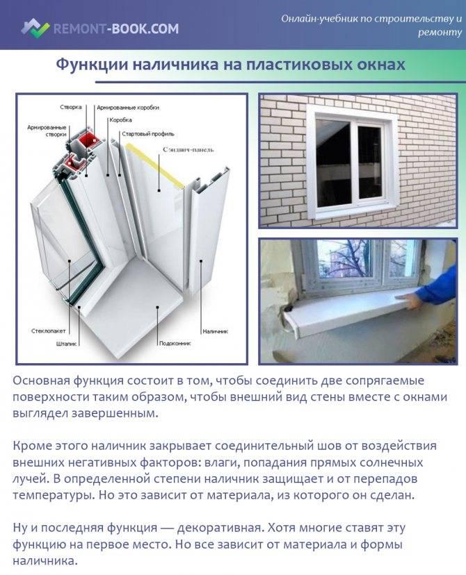 Как самостоятельно смастерить наличники на окна