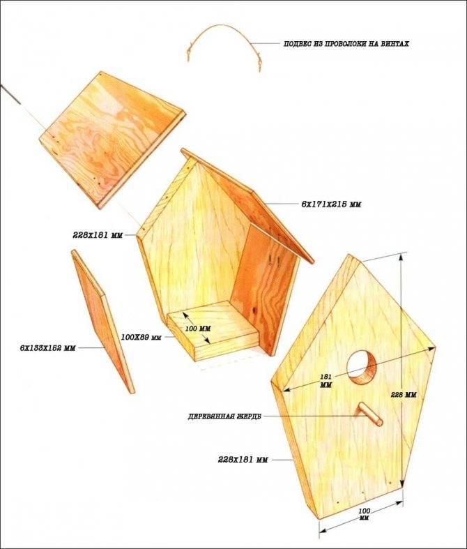 Скворечник из дерева своими руками (35 фото): как сделать красивый скворечник по чертежу с размерами? как украсить деревянный скворечник?