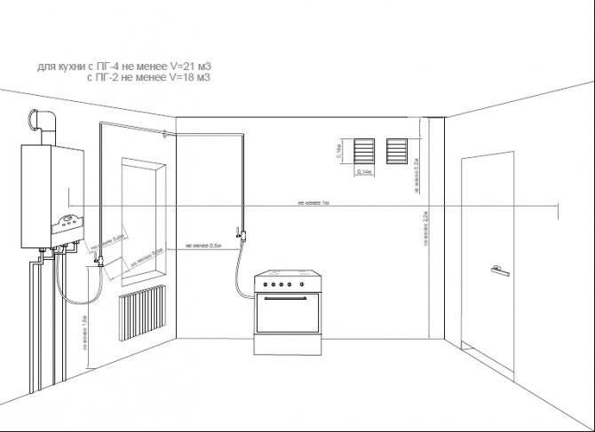 Оборудование для котельной частного дома: что необходимо знать