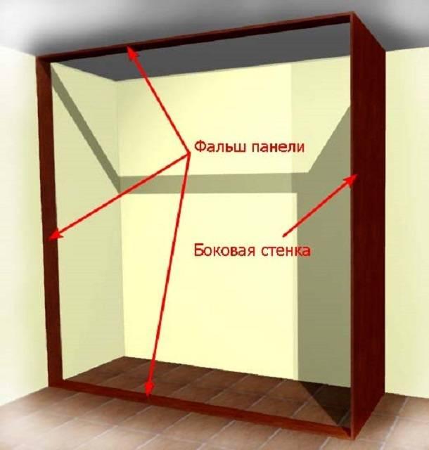 Как сделать встроенный шкаф купе своими руками: поэтапные инструкции, фото и видео