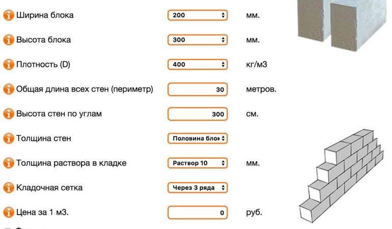 Расчет штукатурки и шпаклевки - нормы расхода и калькулятор