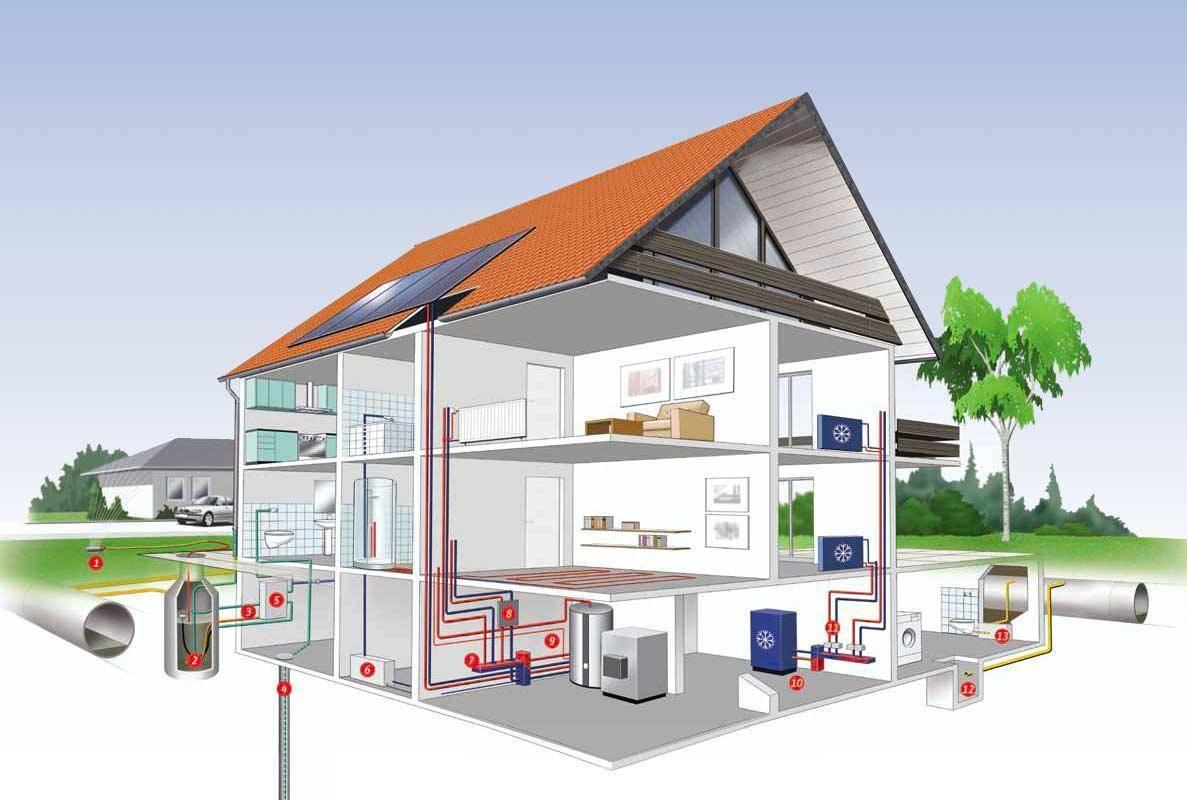 Отопление коттеджей: системы воздушного отопления своими руками