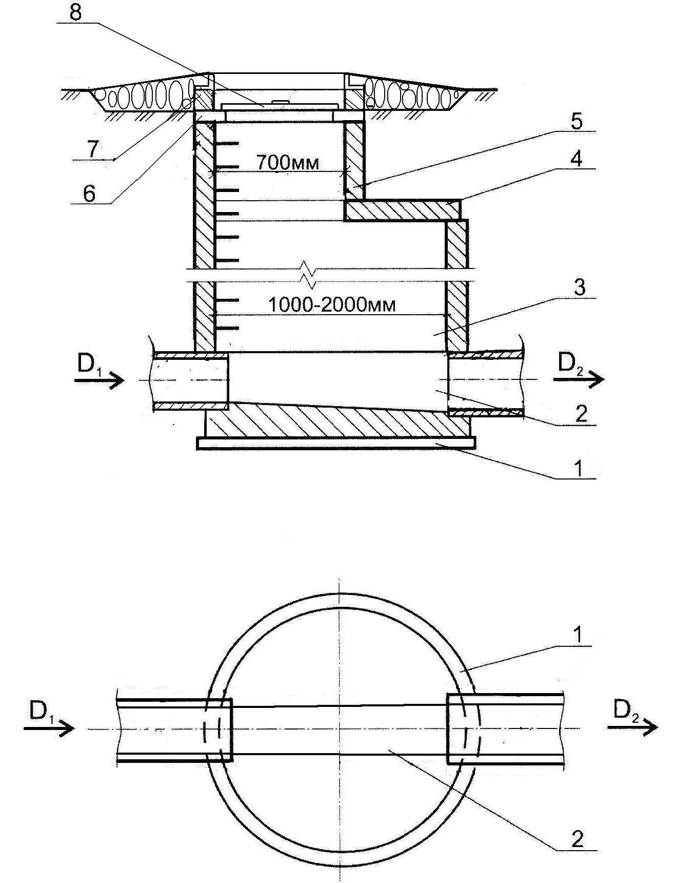 Пошаговая инструкция как сделать смотровой колодец: обзор видов, правила обустройства, чертежи и схемы, порядок работ