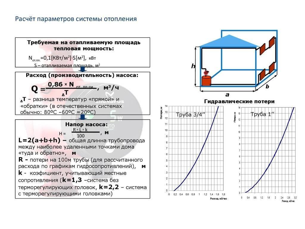 Расчет объема теплоаккумулятора для отопления частного дома, онлайн калькулятор