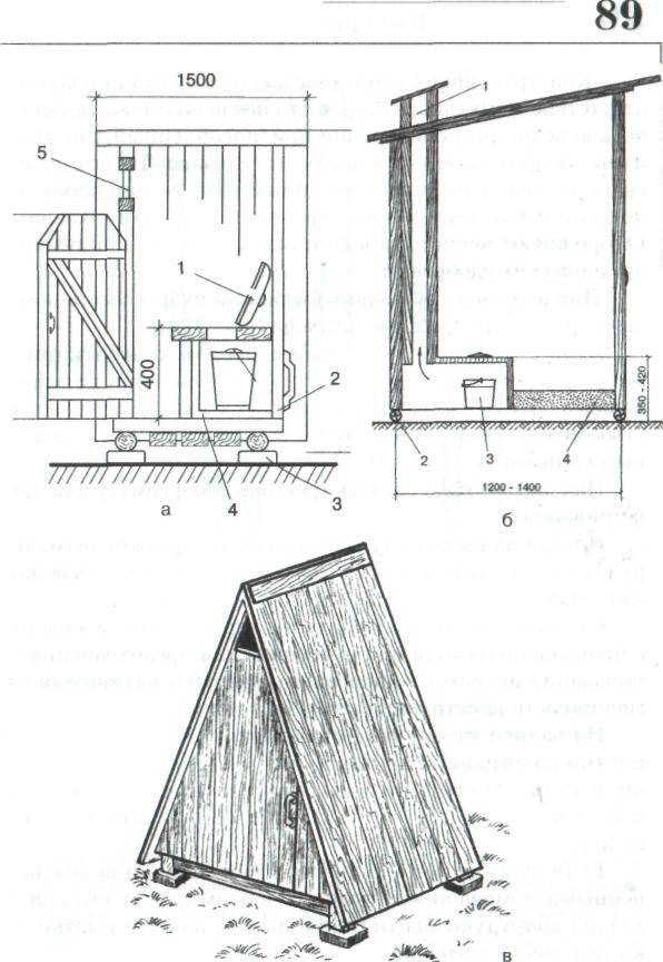 Как построить туалет на даче своими руками - чертежи и подробности