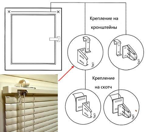 Установка жалюзи (34 фото): как повесить на пластиковые окна, как правильно установить