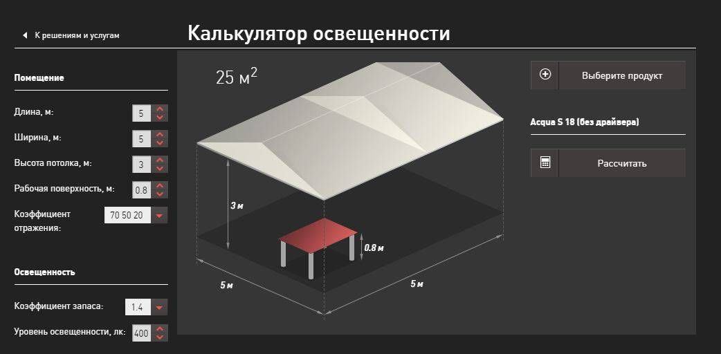 Расчёт освещенности помещения для светодиодных светильников