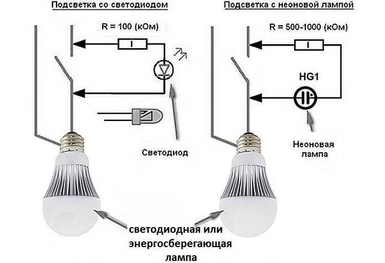 Почему трещит и искрит когда включаешь свет - стройка