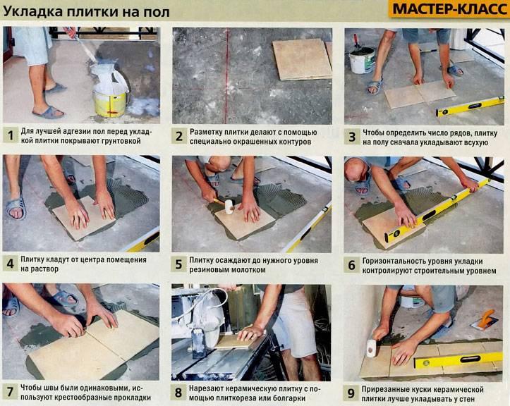 Все этапы укладки плитки на стену со всеми нюансы: 50 фото и 4 видео