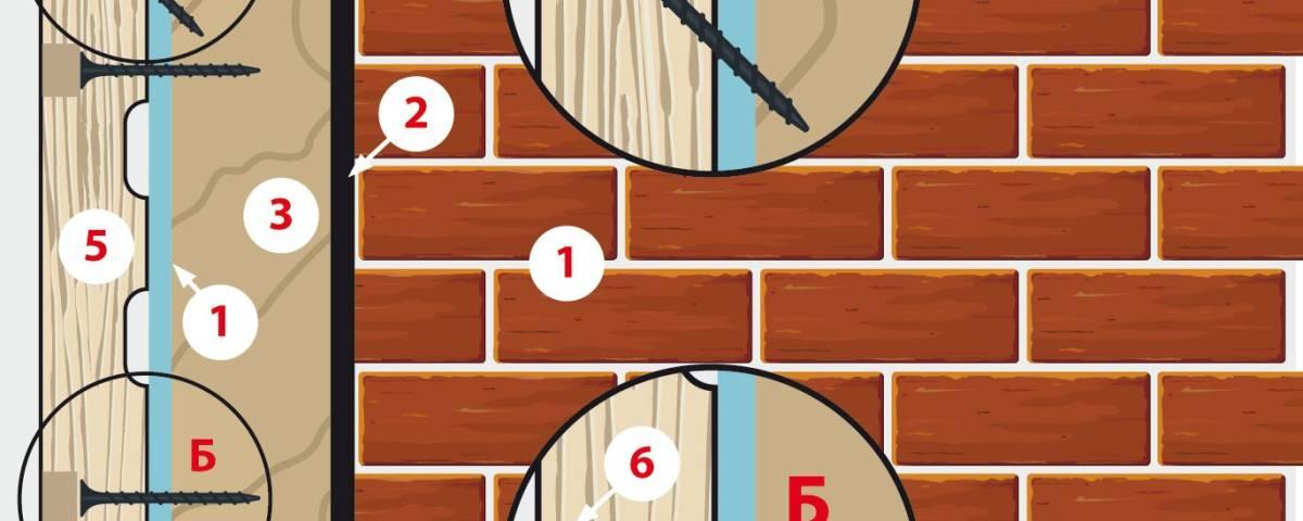 Способы крепления имитации бруса к стене - клуб мастеров