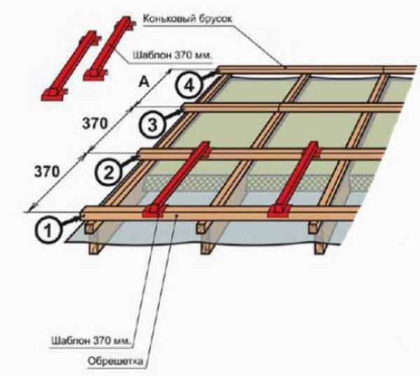 Обрешетка под металлочерепицу: расчет шага и монтаж для различных типов крыш