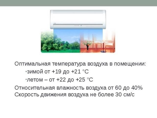 Вентиляция в квартире: устройство, требования, проблемы