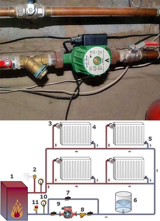 На какой скорости должен работать насос отопления