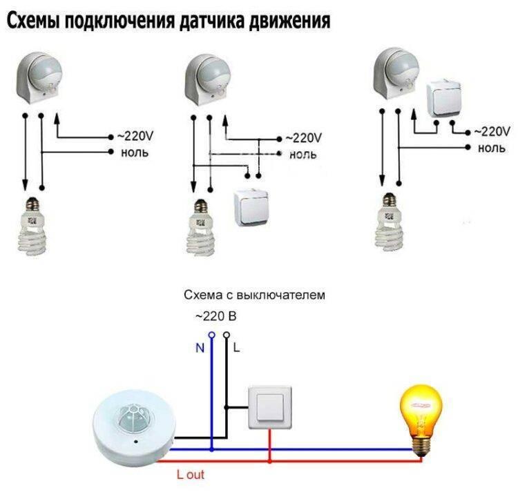 Прожектор с датчиком движения и сиреной: уличный, галогенный