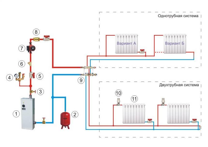 Обвязка котла (53 фото): схема обвязки напольного двухконтурного варианта отопления полипропиленом для двухэтажного дома
