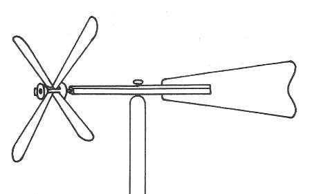Как изготовить флюгер своими руками: чертежи для самостоятельного изготовления