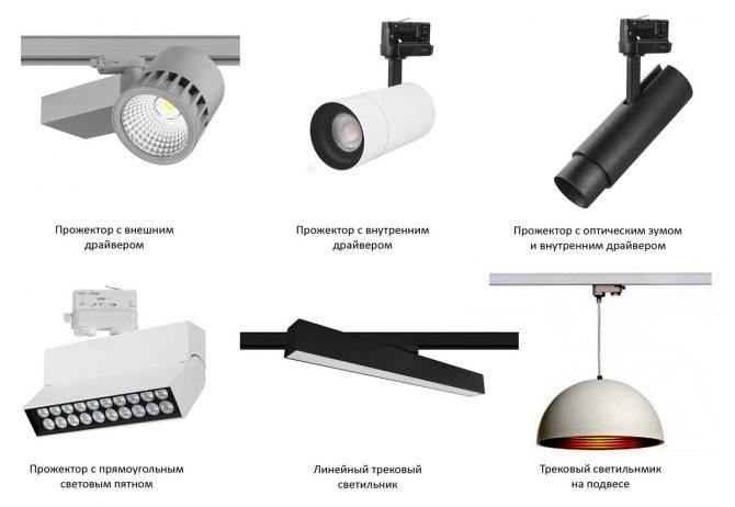 Трековые системы освещения: особенности приборов, применение