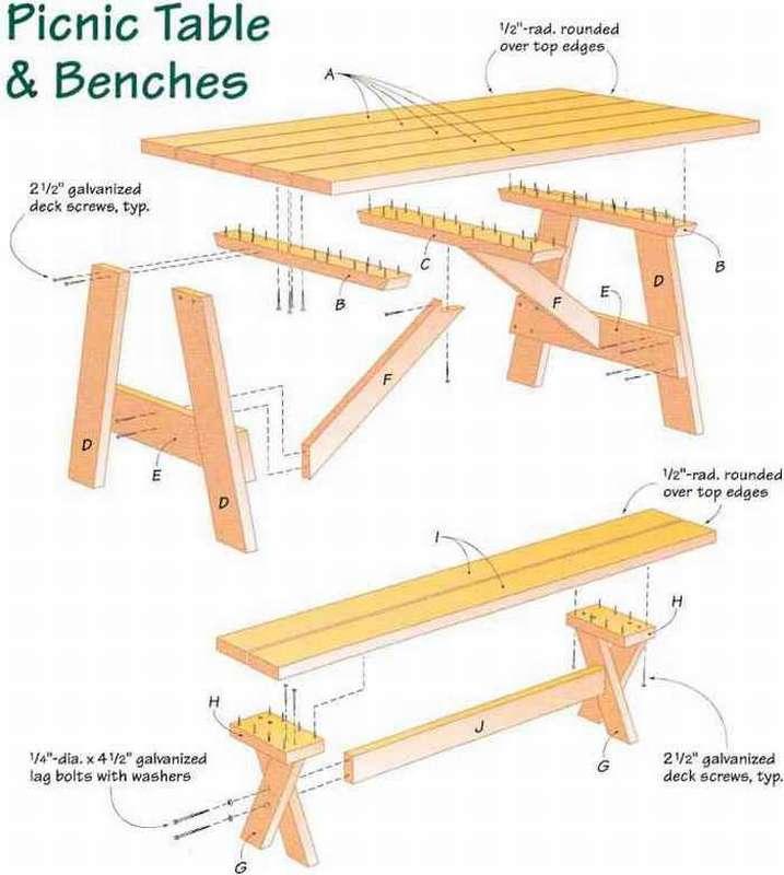 Как сделать стол — выбор материалов, особенности конструкции и варианты оснащения стола (115 фото)