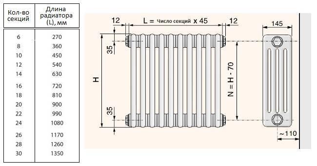 Размеры алюминиевых радиаторов отопления: ширина, высота, глубина, диаметр труб