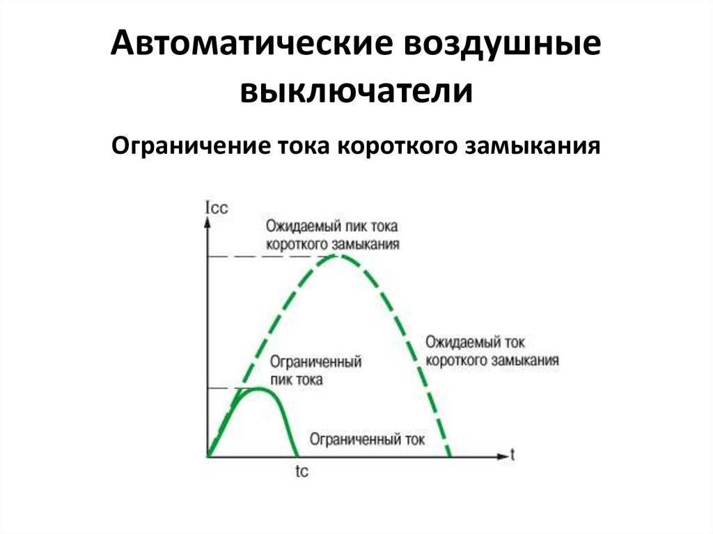 Дифференциальный автомат: назначение, устройство, схема подключения