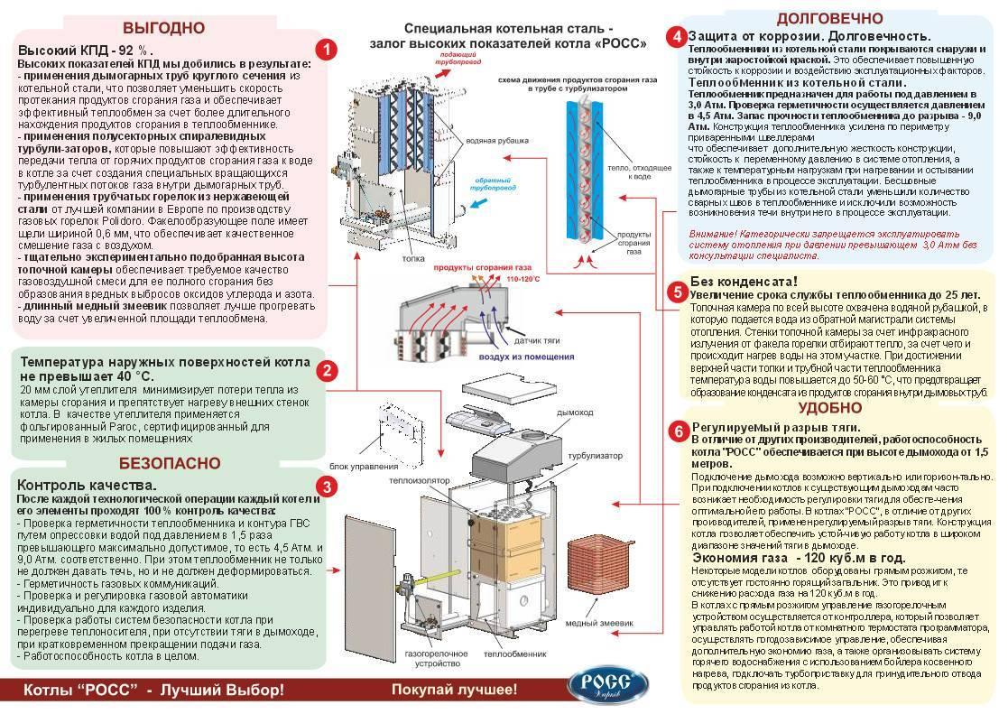 Напольные энергонезависимые газовые котлы для отопления: какой фирмы лучше выбрать, а так же достоинства и недостатки чугунного вида